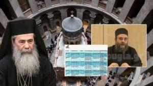 Πατριαρχείο Ιεροσολύμων: Καταγγελίες ΣΟΚ – Ξεπουλάνε την περιουσία με off shore;